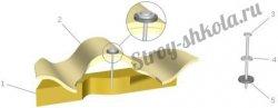 1 - брусок обрешітки;  2 - шифер;  3 - цвях;  4 - шайба;  5 - гумова прокладка.