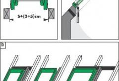 Монтаж мансрадного вікна на кроквах