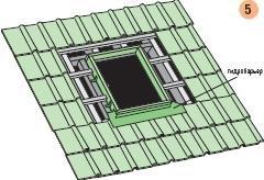Уривок гідробар'єру для мансарндного вікна