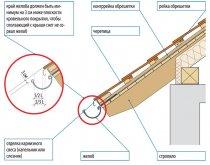 Схема системи відливів